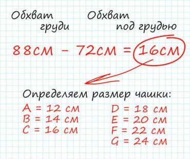ab82494e4e749 ... как определить размер чашки бюстгальтера? Смотрим на табличку:  размер_чашки